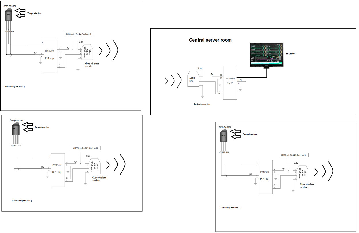 Connection Diagram Zigbee  U2013 Gaussianwaves