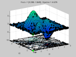 Tips & Tricks – Indexing in Matlab