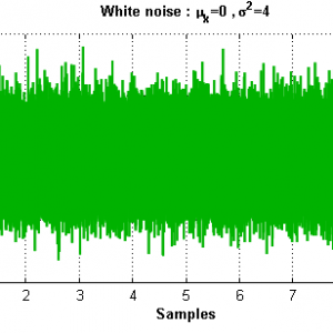 Simulation and Analysis of White Noise in Matlab