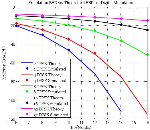 minimum variance estimator matlab code - FREE ONLINE