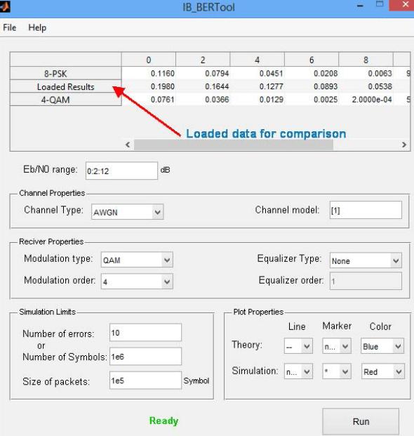 Sample Screen Shot of Extended BER Tool
