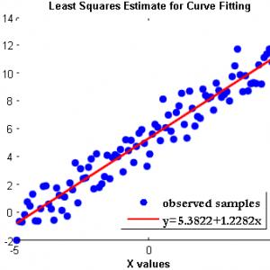Linear Models – Least Squares Estimator (LSE)