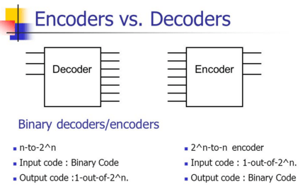 Encoders Vs. Decoders